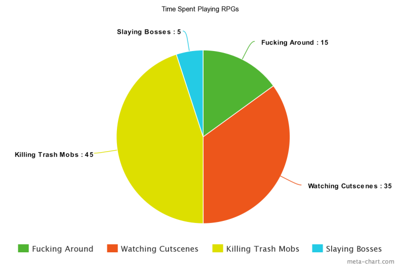 rpg-pie-chart.png